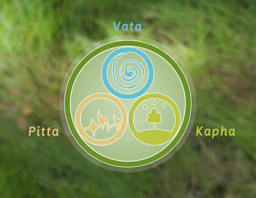 Die 3 Doshas in der Ayurvedamedizin